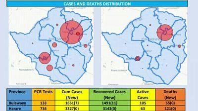 Coronavirus - Zimbabwe: COVID-19 Update (30 October 2020)