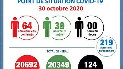 Coronavirus - Côte d'Ivoire : Point de la situation COVID-19 du 30 octobre 2020