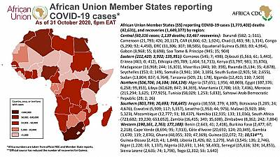 Coronavirus: African Union Member States reporting COVID-19 cases as of 31 October 2020, 6 pm EAT