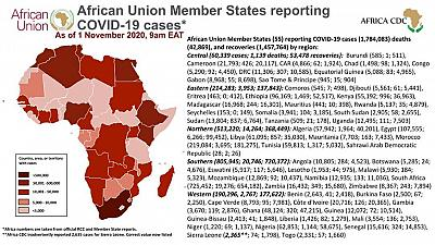 Coronavirus: African Union Member States reporting COVID-19 cases as of 1 November 2020, 9 am EAT