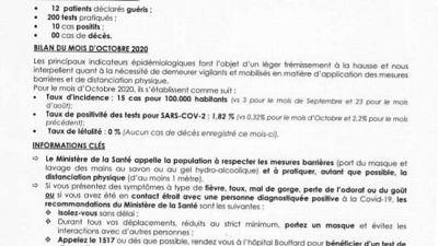 Coronavirus - Djibouti : Point de Presse sur la Situation COVID-19 le 02 novembre 2020