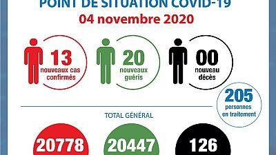 Coronavirus - Côte d'Ivoire : Point de la situation COVID-19 du 04 novembre 2020