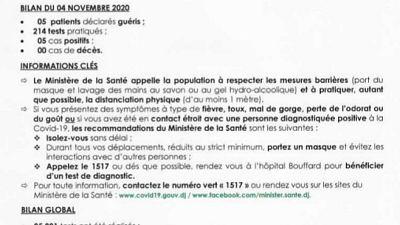 Coronavirus - Djibouti : Point de Presse sur la Situation COVID-19 le 04 novembre 2020