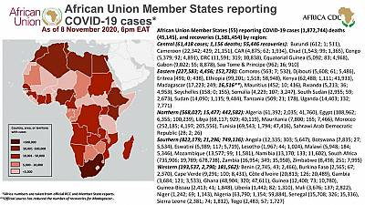 Coronavirus: African Union Member States reporting COVID-19 cases as of 8 November 2020, 6 pm EAT