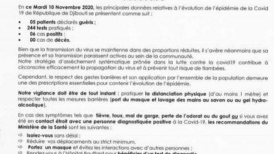 Coronavirus - Djibouti : Point de Presse sur la Situation COVID-19 le 10 novembre 2020