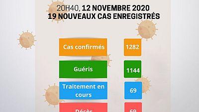 Coronavirus - Niger : Mise à jour COVID-19 du 12 novembre 2020