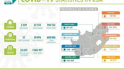 Coronavirus - South Africa: COVID-19 update for South Africa (12 November 2020)