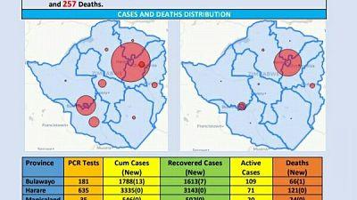 Coronavirus - Zimbabwe: COVID-19 Update (13 November 2020)