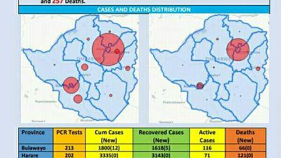 Coronavirus - Zimbabwe: COVID-19 Update (14 November 2020)