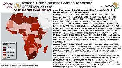 Coronavirus: African Union Member States reporting COVID-19 cases as of 15 November 2020, 9 am EAT