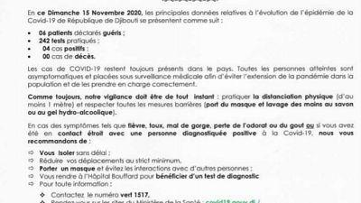 Coronavirus - Djibouti : Point de Presse sur la Situation COVID-19 le 15 novembre 2020