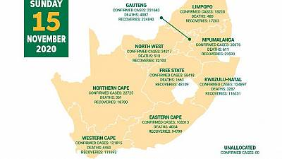 Coronavirus - South Africa: COVID-19 statistics in South Africa (15 November 2020)