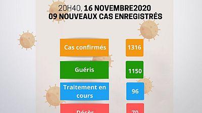 Coronavirus - Niger : Mise à jour COVID-19 du 16 novembre 2020