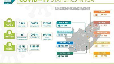 Coronavirus - South Africa: COVID-19 update for South Africa (16 November 2020)