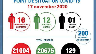 Coronavirus - Côte d'Ivoire : Point de la situation COVID-19 du 17 novembre 2020