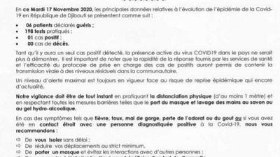 Coronavirus - Djibouti : Point de Presse sur la Situation COVID-19 le 17 novembre 2020