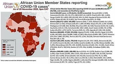 Coronavirus: African Union Member States reporting COVID-19 cases as of 20 November 2020, 6 pm EAT