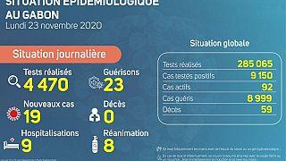 Coronavirus - Gabon : Situation Épidémiologique au Gabon (23 novembre 2020)