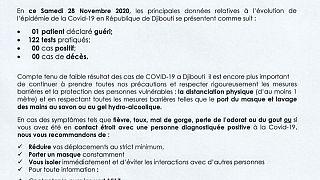 Coronavirus - Djibouti : Point de Presse sur la Situation COVID-19 le 28 novembre 2020