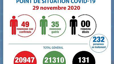 Coronavirus - Côte d'Ivoire : Point de la situation COVID-19 du 29 novembre 2020