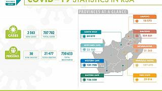 Coronavirus - South Africa: COVID-19 update for South Africa (29 November 2020)