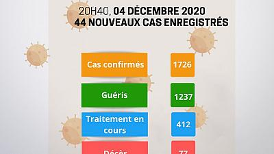 Coronavirus - Niger : Mise à jour COVID-19 du 4 décembre 2020