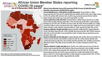 Coronavirus: African Union Member States reporting COVID-19 cases as of 6 December 2020, 9 am EAT