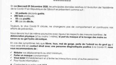 Coronavirus - Djibouti : Point de Presse sur la Situation COVID-19 le 9 décembre 2020