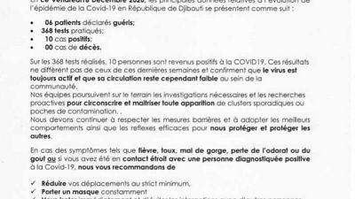Coronavirus - Djibouti : Point de Presse sur la Situation COVID-19 le 18 décembre 2020