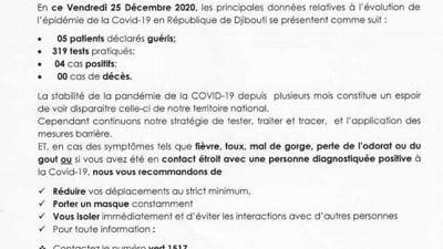 Coronavirus - Djibouti : Point de Presse sur la Situation COVID-19 le 25 décembre 2020