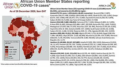 Coronavirus: African Union Member States reporting COVID-19 cases as of 26 December 2020, 9 am EAT