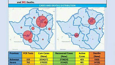 Coronavirus - Zimbabwe: COVID-19 Update (26th December 2020)