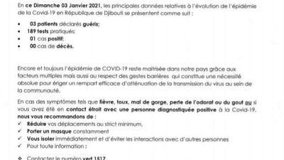 Coronavirus - Djibouti : Point de Presse sur la Situation COVID-19 le 3 janvier 2021