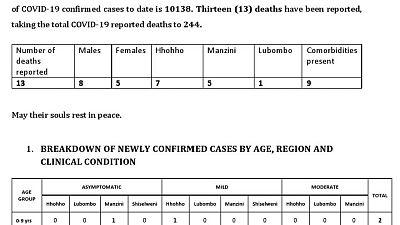 Coronavirus - Eswatini: COVID-19 update (04 January 2021)