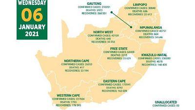 Coronavirus - South Africa: COVID-19 update (6 January 2021)