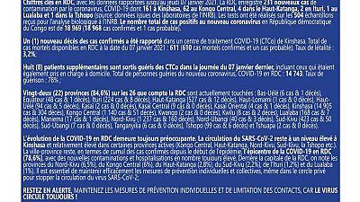 Coronavirus - République démocratique du Congo : mise à jour COVID-19 (7 janvier 2021)