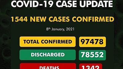 Coronavirus - Nigeria: COVID-19 update (8th January 2021)