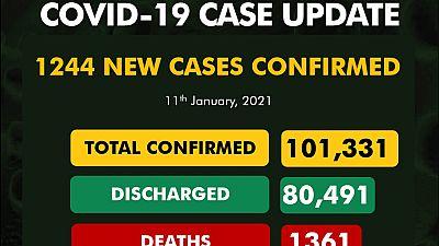 Coronavirus - Nigeria: COVID-19 update (11 January 2021)