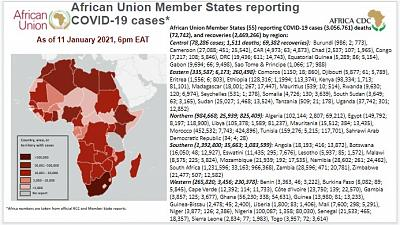 Coronavirus: African Union Member States reporting COVID-19 cases as of 11 January 2021, 6 pm EAT