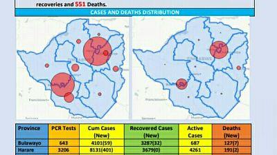 Coronavirus - Zimbabwe: COVID-19 Update (12th January 2021)
