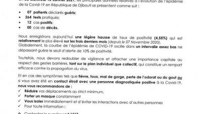 Coronavirus - Djibouti : Point de Presse sur la Situation COVID-19 le 13 janvier 2021