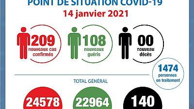 Coronavirus - Côte d'Ivoire : Point de la situation COVID-19 du 14 janvier 2021