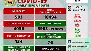 Coronavirus - Malawi: COVID-19 update (14 January 2021)