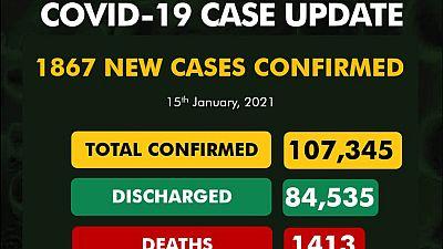 Coronavirus - Nigeria: COVID-19 update (15 January 2021)