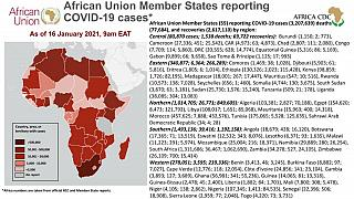 Coronavirus: African Union Member States reporting COVID-19 cases as of 16 January 2021, 9 am EAT