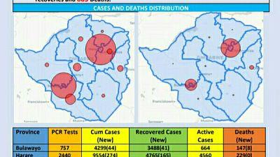 Coronavirus - Zimbabwe: COVID-19 Update (16th January 2021)