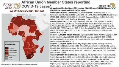 Coronavirus: African Union Member States reporting COVID-19 cases as of 18 January 2021, 9 am EAT