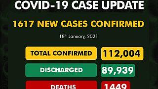 Coronavirus - Nigeria: COVID-19 update (18 January 2021)