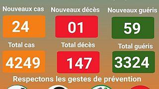Coronavirus - Niger : mise à jour COVID-19 (20 janvier 2021)