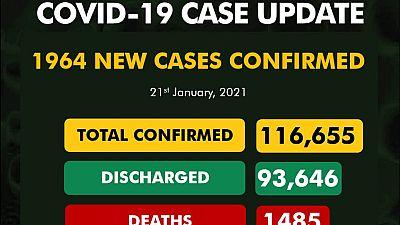 Coronavirus - Nigeria: COVID-19 update (21 January 2021)